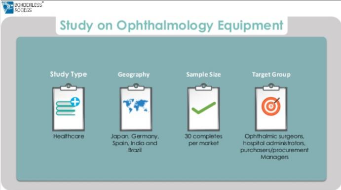 Ophthalmology Equipment Study