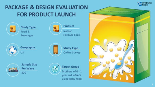 Survey requested to ascertain the latest market trends and perceptions of package & design evaluation amongst consumers and wanted to make informed decisions for product launch