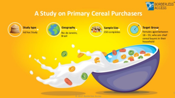 Study to understand the perception & pattern considered in purchasing cereals