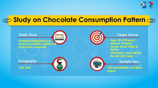 A study on chocolate consumption pattern