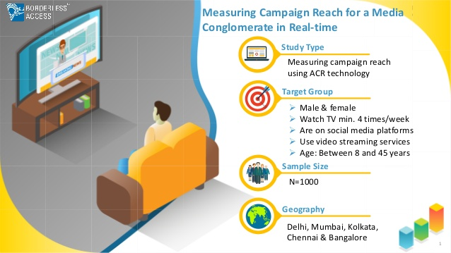 Measuring Campaign Reach for a Media Conglomerate in Real-time