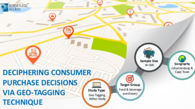 Deciphering Consumer Purchase Decisions Via Geo Tagging Technique