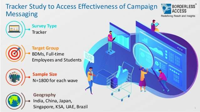 Tracker Study to Access Effectiveness of Campaign Messaging
