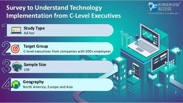 Survey to Understand Technology Implementation from C-Level Executives