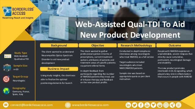Web-Assisted Qual-TDI To Aid New Product Development