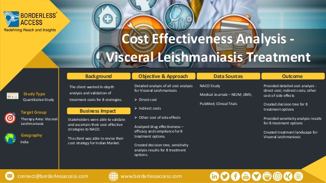 Cost Effectiveness Analysis - Visceral Leishmaniasis Treatment