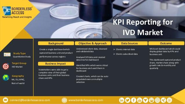 KPI Reporting for IVD Market