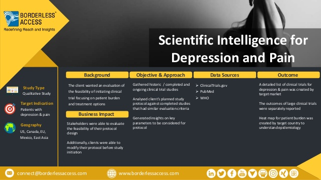 SCIENTIFIC INTELLIGENCE FOR DEPRESSION AND PAIN