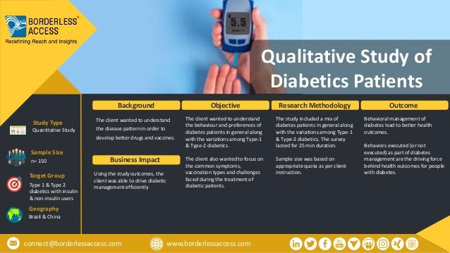 QUALITATIVE STUDY OF DIABETICS PATIENTS