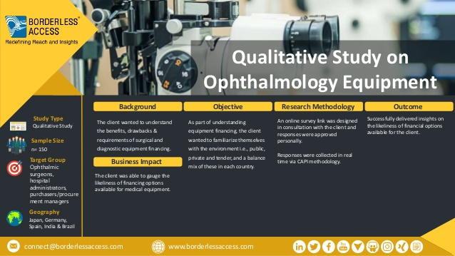 OPHTHALMOLOGY EQUIPMENT Case Study