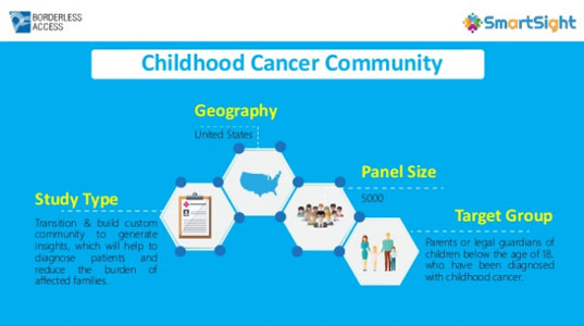 Childhood cancer community Research