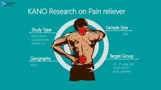 KANO research on pain reliever - Interviewer assisted web-based CLT