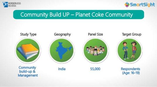 Community build-up & Management