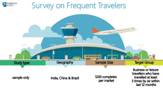 Survey on frequent travelers
