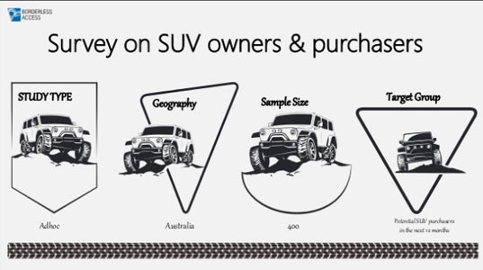 Survey on SUV owners and expected buyers