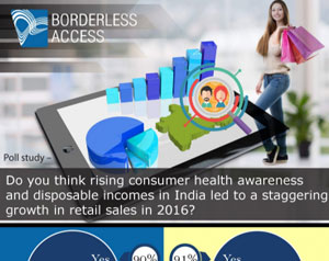 DO YOU THINK RISING CONSUMER HEALTH AWARENESS AND DISPOSABLE INCOMES IN INDIA LED TO A STAGGERING GROWTH IN RETAIL SALES IN 2016