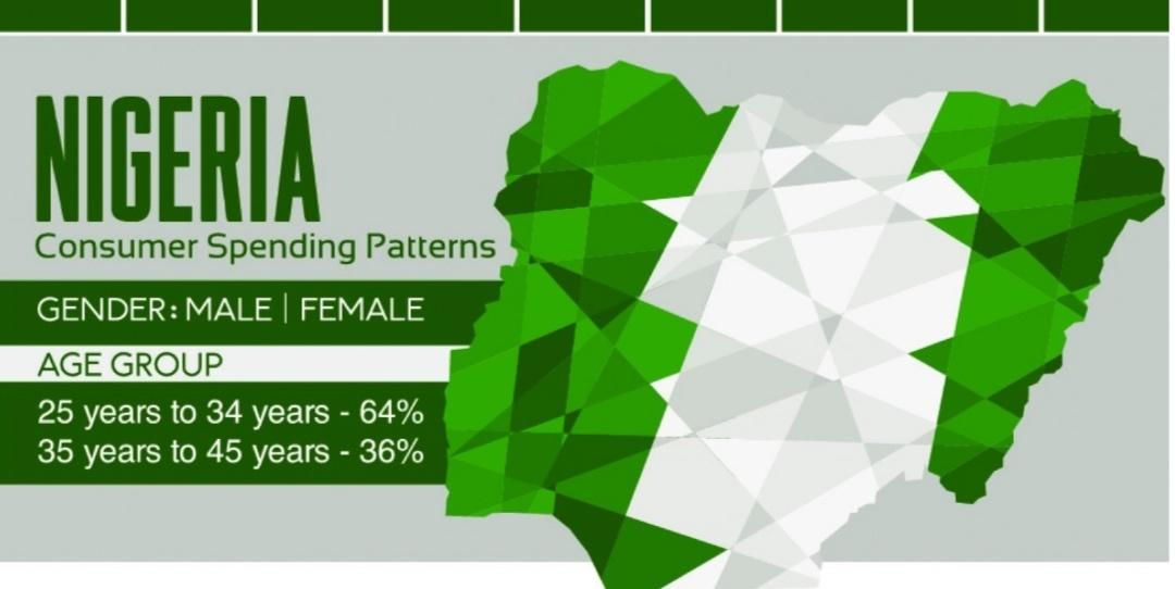 CONSUMER SPENDING PATTERNS - NIGERIA