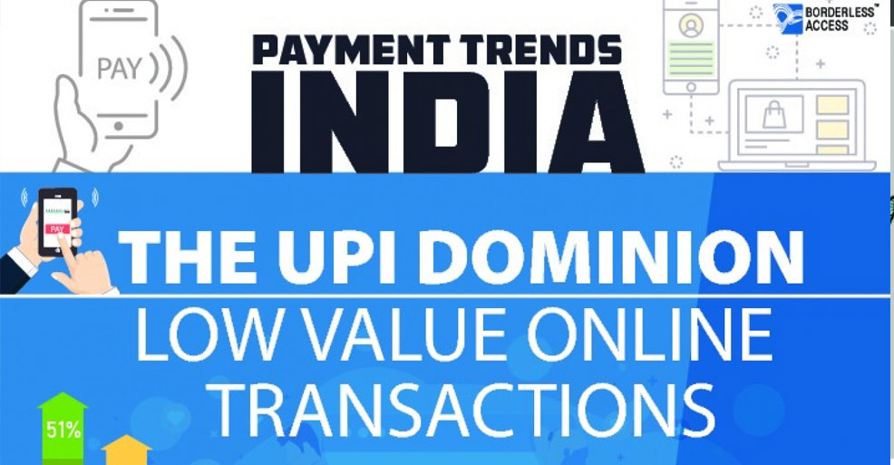 Payment Method Usage - India