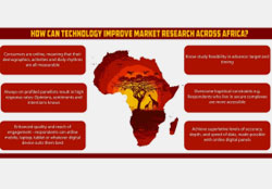 Digital online research advances, but Africa lags behind