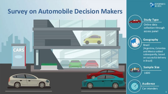 Survey on Automobile Decision Makers