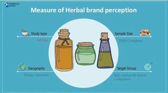 MEASURE OF HERBAL HEALTHCARE BRAND PERCEPTION