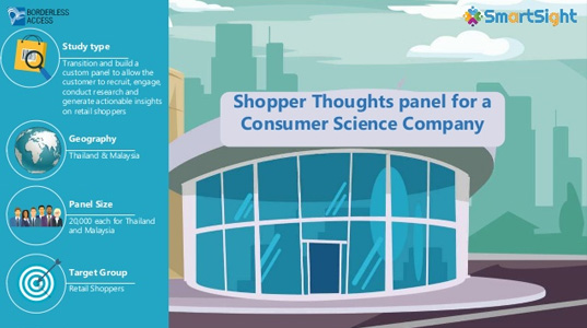 Shopper Thoughts panel for a Consumer Science Company