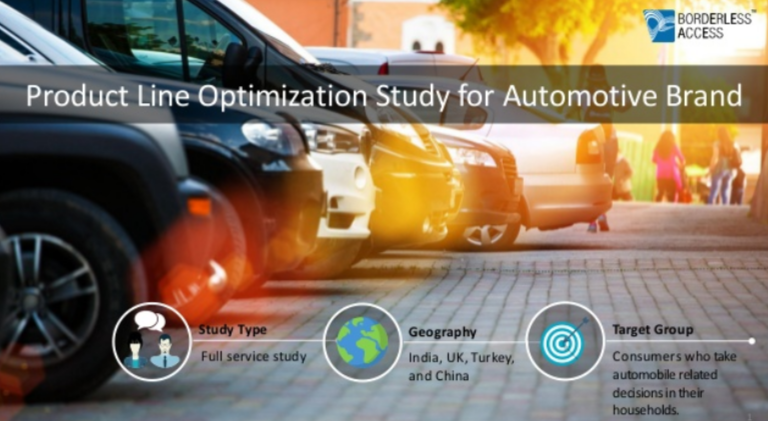 Product Line Optimization Study for Automotive Brand