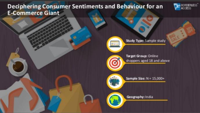 Consumer Sentiments and Behaviour