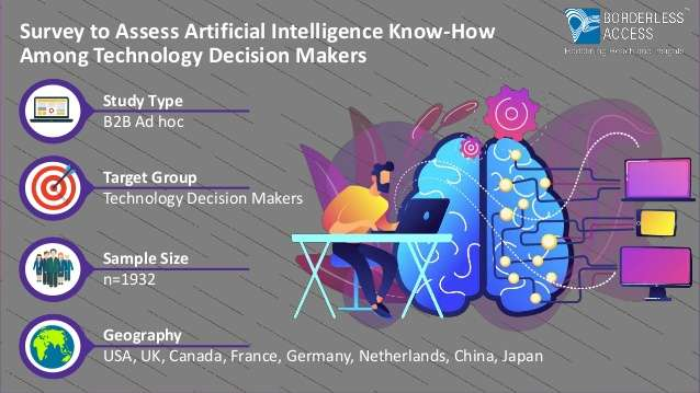 Survey to Assess Artificial Intelligence Know-How Among Technology Decision Makers