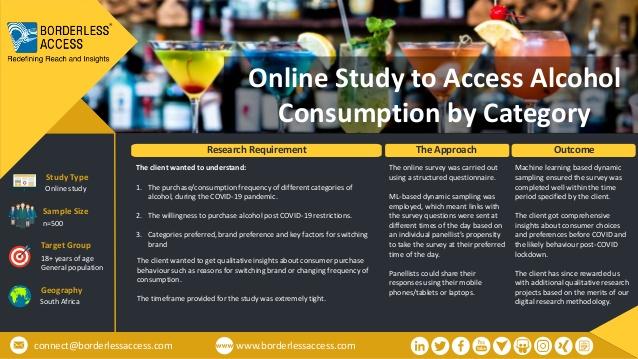 pandemic Alcohol Consumption Patterns