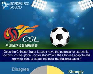 Does the Chinese Super League have the potential to expand its footprint on the global soccer stage? And will the Chinese adapt to this growing trend and attract the best international talent?