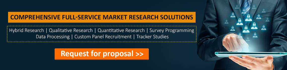 Comprehensive Full-Service Market Research Solutions